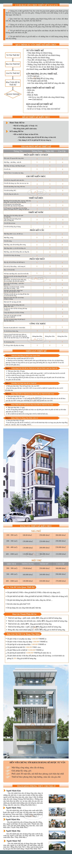 bảng báo giá thiết kế xây dựng nhà phố