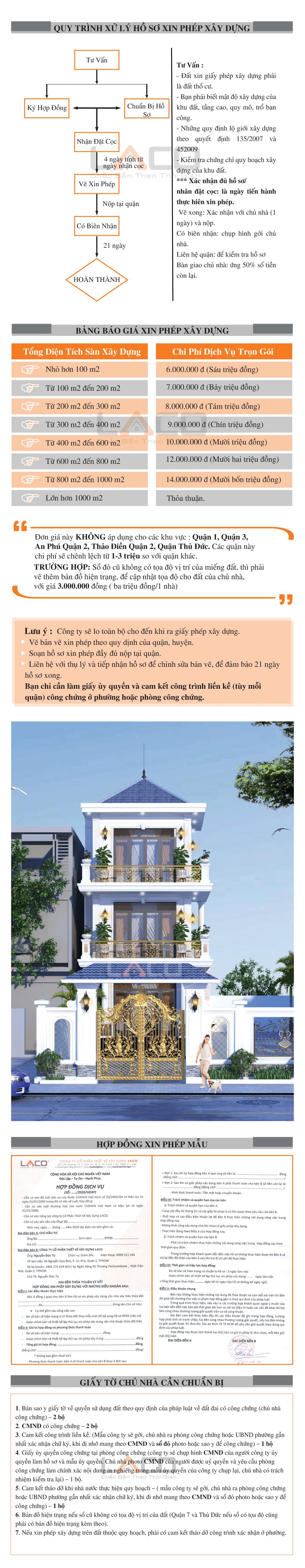 bảng báo giá xin phép xây dựng